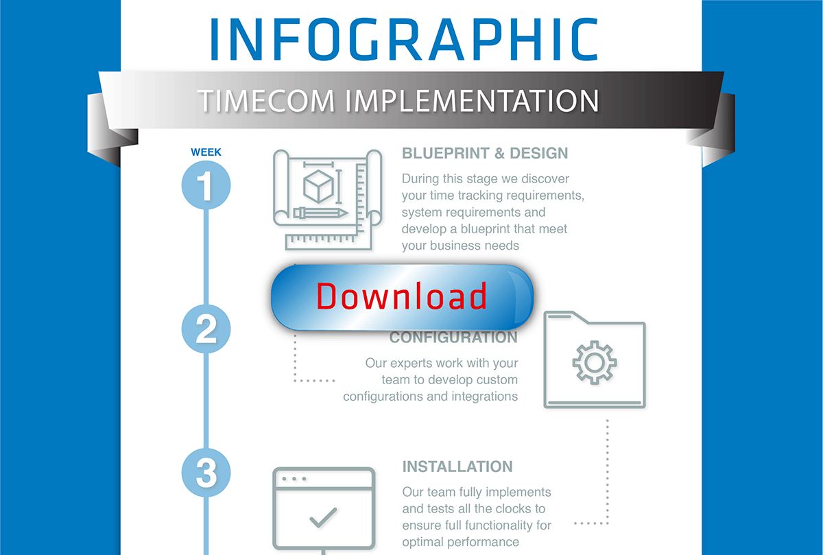 Time Clock implementation